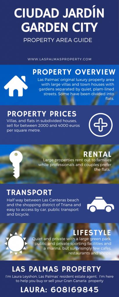 Ciudad Jardín or the Garden City is the original luxury property zone in Las Palmas de Gran Canaria