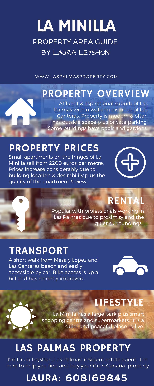 La Minilla property area guide by Las Palmas de Gran Canaria estate agent Laura Leyshon